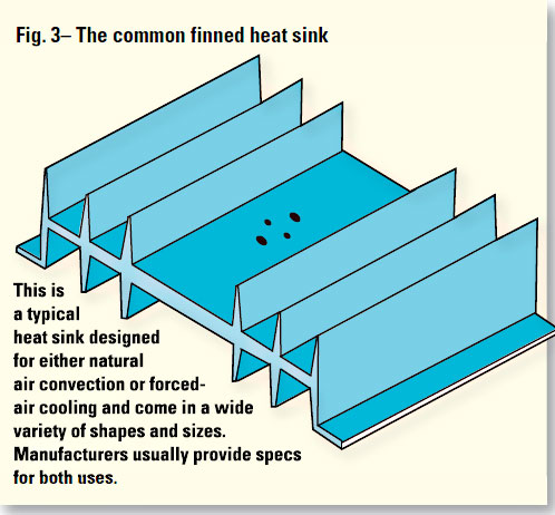nov-heat-sink-fig-3